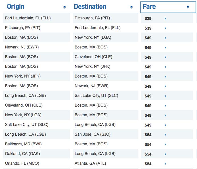 JetBlue Airfare Deal